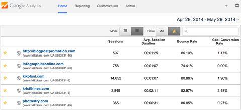 آموزش گوگل  آنالیز : راه اندازی و مشاهده دقیق آمار بازدید سایت , گوگل آموزش گوگل آنالیز, گوگل, افزودن گوگل به وردپرس, افزودن گوگل به جملا و مامبو, افزودن گوگل, افزودن کد گوگل, آموزش نصب گوگل آنالیز, آموزش گوگل آنالیزور, آموزش گوگل آنالیز, آموزش گوگل آنالیتیکس, آموزش گوگل آنالیتیکز, آموزش گوگل آنالیتیک, آموزش کار با گوگل آنالیز, آموزش کار با google analytics, آموزش قرار دادن کد گوگل آنالیز در وردپرس, آموزش روش کار با گوگل آنالیز, آموزش دریافت کد گوگل آنالیز, آموزش ثبت نام گوگل آنالیز, آموزش ثبت نام در گوگل آنالیز, آموزش ثبت سایت در گوگل آنالیز, آموزش ثبت سایت در google analytics, آموزش تصویری گوگل آنالیز, آموزش استفاده از google analytics, آموزش google analytics