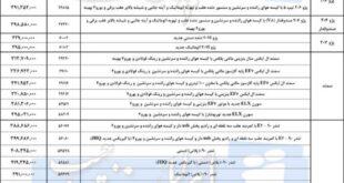 لیست قیمت ماشین های ایران خودرو