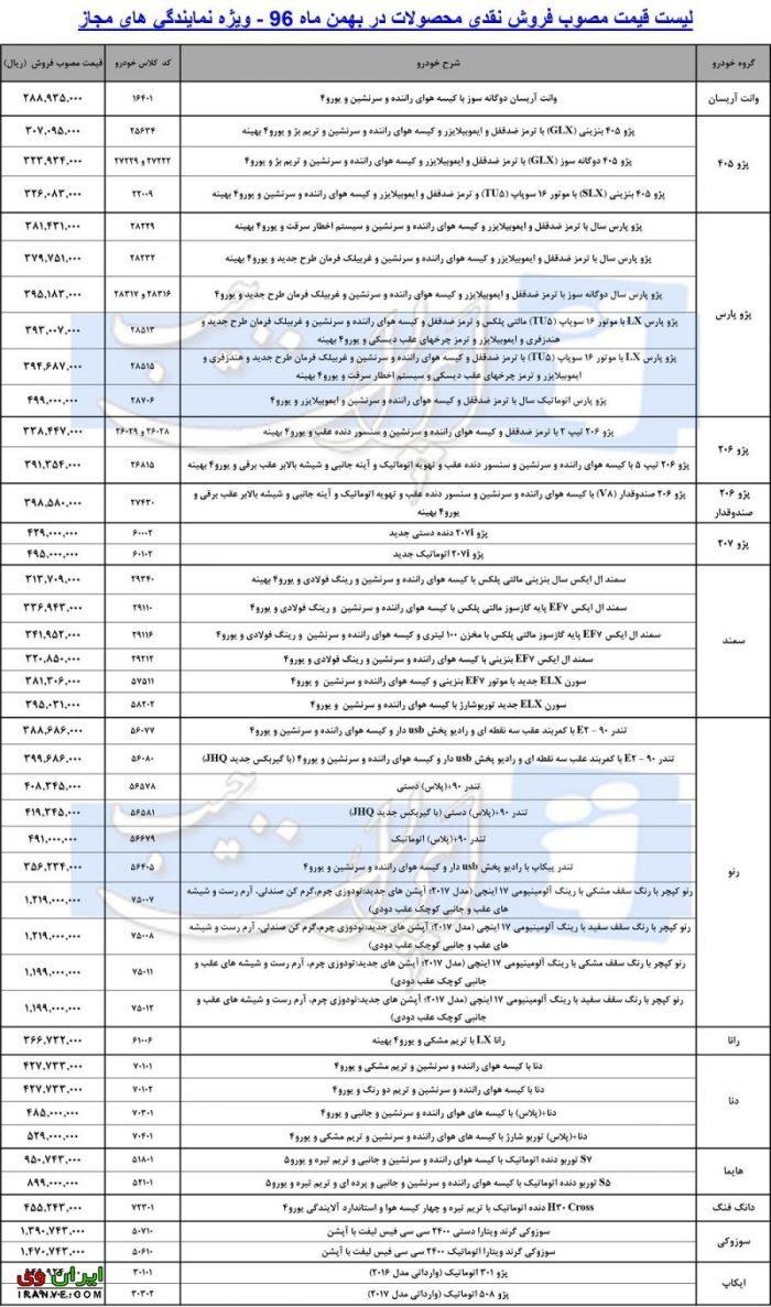 لیست قیمت ماشین های ایران خودرو پژو و سمند دنا رانا , ماشین, لیست, قیمت, سمند, دنا, خودرو, پژو, ایران خودرو, ایران